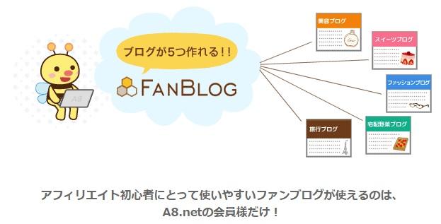 無料ブログサービスNo5, ファンブログ