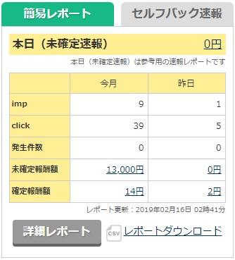 A8.net収益