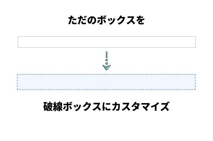 AFFINGER5(アフィンガー)に破線ボックスを導入する方法!