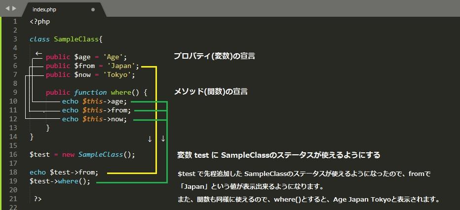 PHPのクラス解説