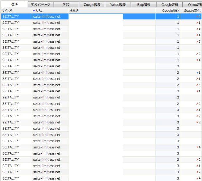 grcの検索順位アップの様子