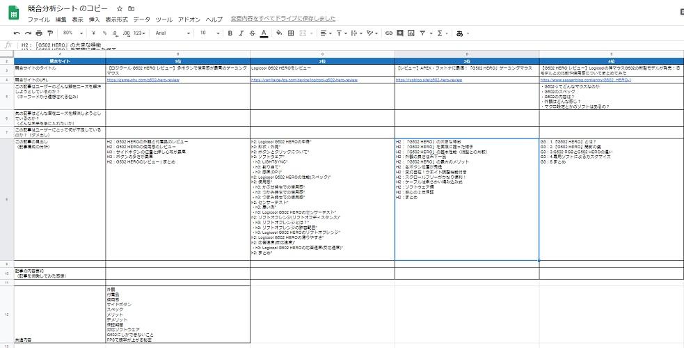 競合分析シート①:競合サイトの分析情報をまとめるシート