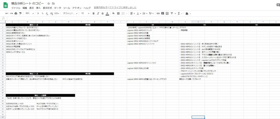 競合分析シート②:顕在ニーズ・潜在ニーズ・見出し作成シート