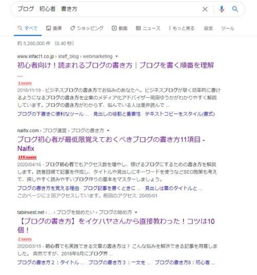 ①:検索ユーザーの顕在ニーズを分析する